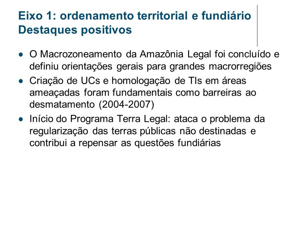 Eixo 1: ordenamento territorial e fundiário Destaques positivos O Macrozoneamento da Amazônia Legal foi concluído e definiu orientações gerais para gr