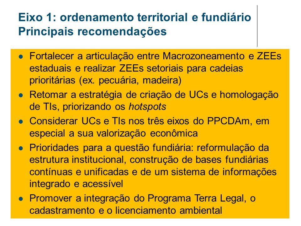 Eixo 1: ordenamento territorial e fundiário Principais recomendações Fortalecer a articulação entre Macrozoneamento e ZEEs estaduais e realizar ZEEs s