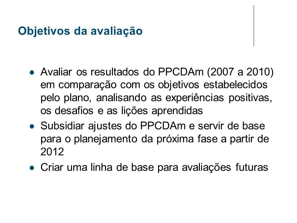 Objetivos da avaliação Avaliar os resultados do PPCDAm (2007 a 2010) em comparação com os objetivos estabelecidos pelo plano, analisando as experiênci