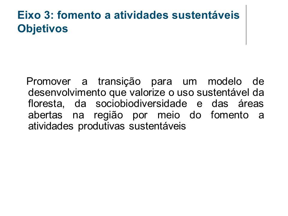 Eixo 3: fomento a atividades sustentáveis Objetivos Promover a transição para um modelo de desenvolvimento que valorize o uso sustentável da floresta,