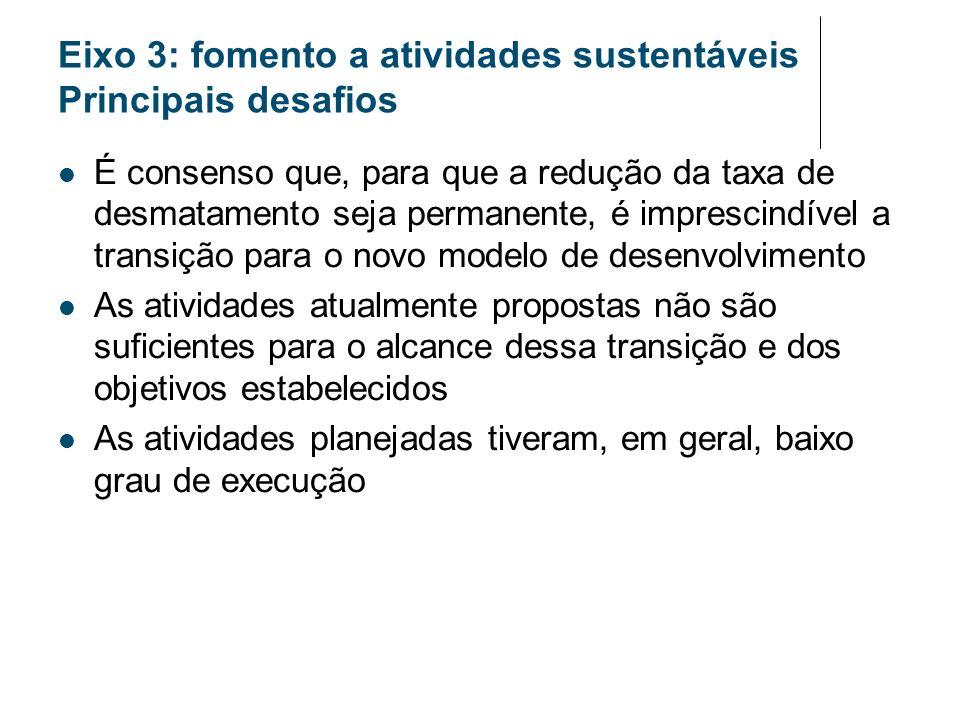Eixo 3: fomento a atividades sustentáveis Principais desafios É consenso que, para que a redução da taxa de desmatamento seja permanente, é imprescind