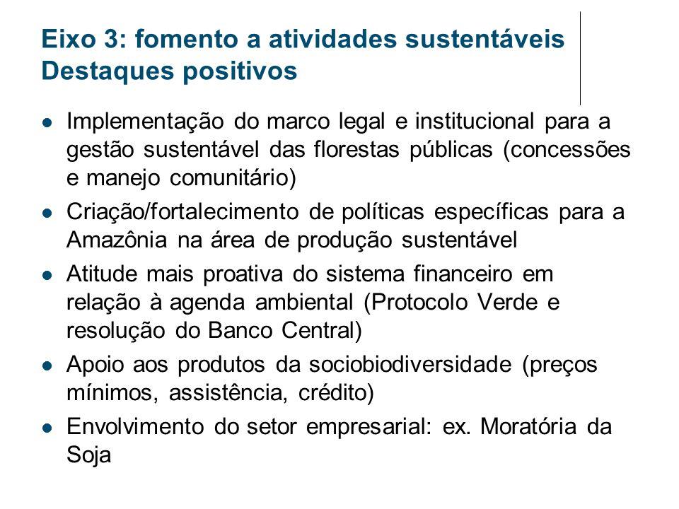 Eixo 3: fomento a atividades sustentáveis Destaques positivos Implementação do marco legal e institucional para a gestão sustentável das florestas púb