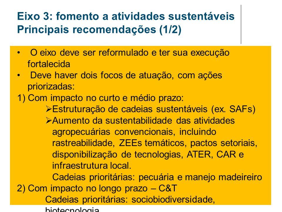 Eixo 3: fomento a atividades sustentáveis Principais recomendações (1/2) O eixo deve ser reformulado e ter sua execução fortalecida Deve haver dois fo