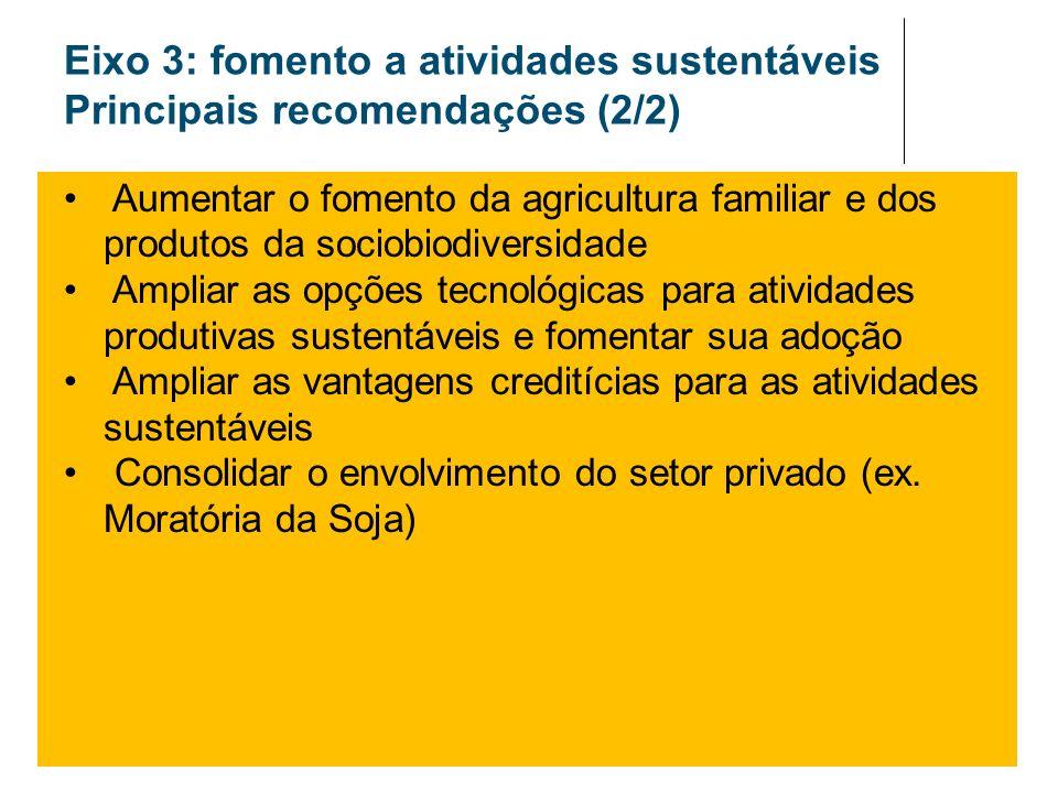 Eixo 3: fomento a atividades sustentáveis Principais recomendações (2/2) Aumentar o fomento da agricultura familiar e dos produtos da sociobiodiversid