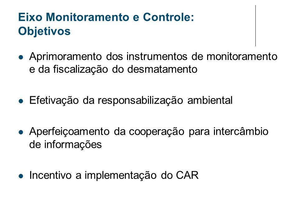 Eixo Monitoramento e Controle: Objetivos Aprimoramento dos instrumentos de monitoramento e da fiscalização do desmatamento Efetivação da responsabiliz
