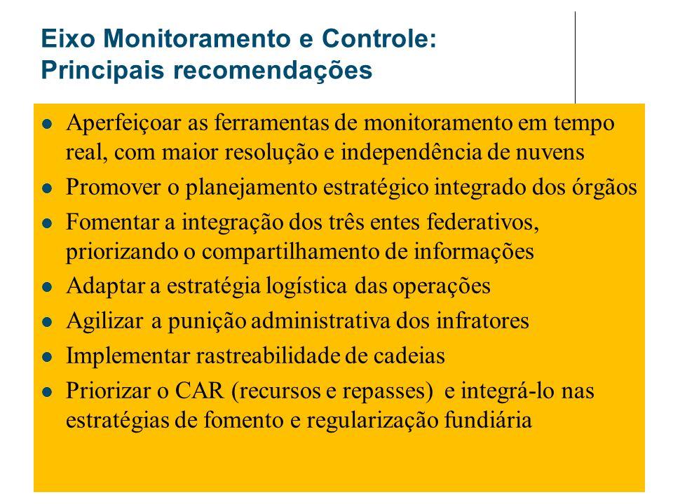 Eixo Monitoramento e Controle: Principais recomendações Aperfeiçoar as ferramentas de monitoramento em tempo real, com maior resolução e independência