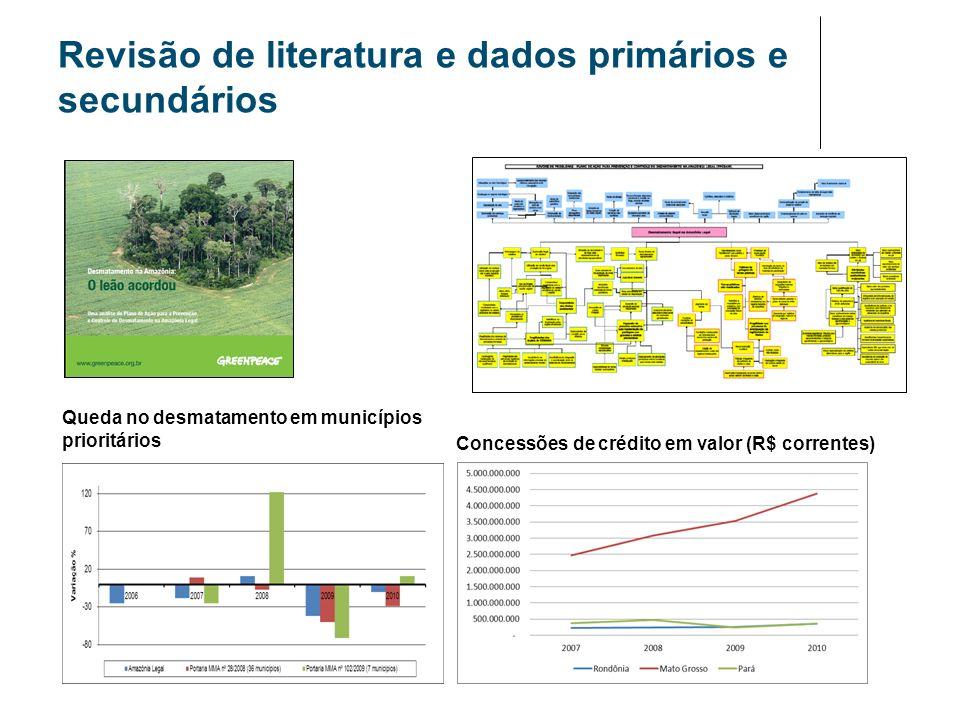 Eixo 1: ordenamento territorial e fundiário Destaques positivos O Macrozoneamento da Amazônia Legal foi concluído e definiu orientações gerais para grandes macrorregiões Criação de UCs e homologação de TIs em áreas ameaçadas foram fundamentais como barreiras ao desmatamento (2004-2007) Início do Programa Terra Legal: ataca o problema da regularização das terras públicas não destinadas e contribui a repensar as questões fundiárias