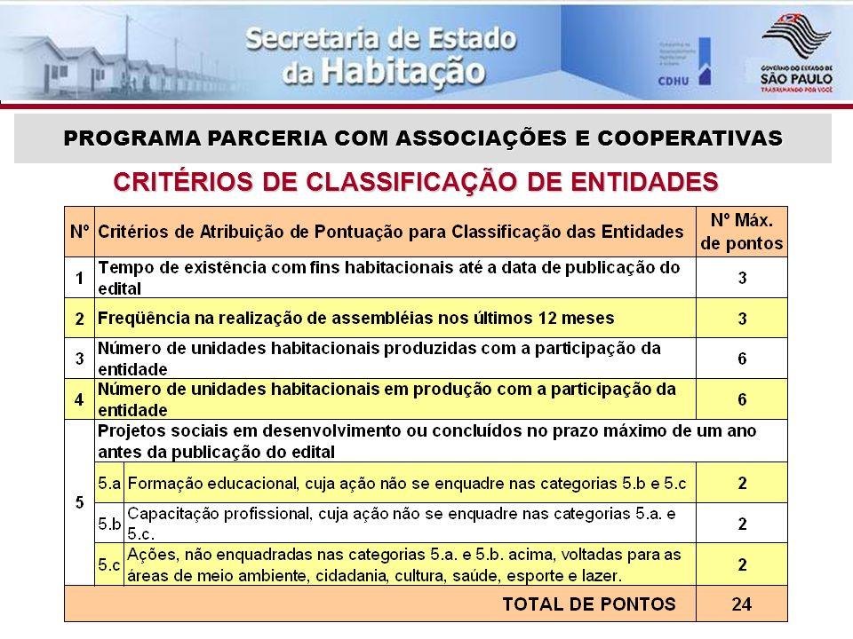 PROGRAMA PARCERIA COM ASSOCIAÇÕES E COOPERATIVAS CRITÉRIOS DE CLASSIFICAÇÃO DE ENTIDADES