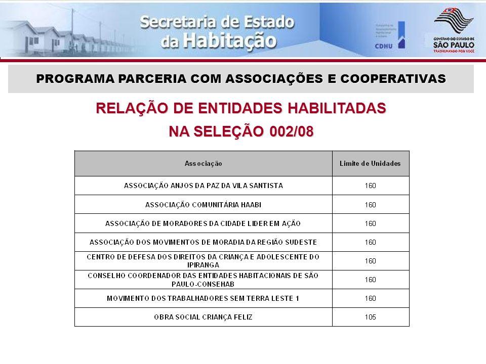 RELAÇÃO DE ENTIDADES HABILITADAS NA SELEÇÃO 002/08 PROGRAMA PARCERIA COM ASSOCIAÇÕES E COOPERATIVAS