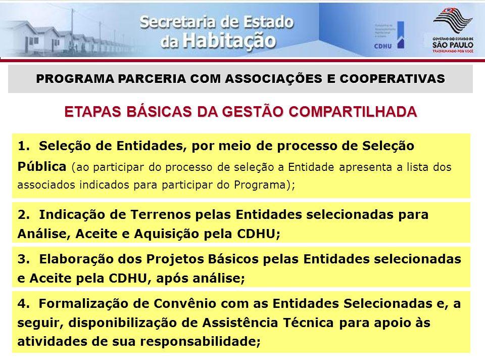 PROGRAMA PARCERIA COM ASSOCIAÇÕES E COOPERATIVAS ETAPAS BÁSICAS DA GESTÃO COMPARTILHADA 1.