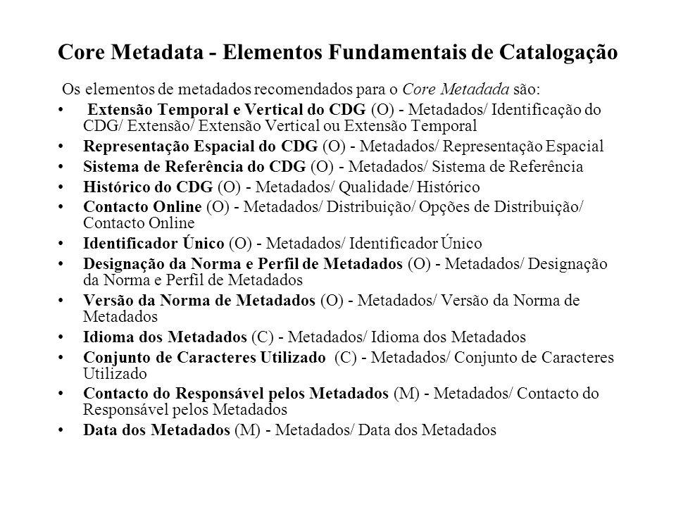 Core Metadata - Elementos Fundamentais de Catalogação Os elementos de metadados recomendados para o Core Metadada são: Extensão Temporal e Vertical do