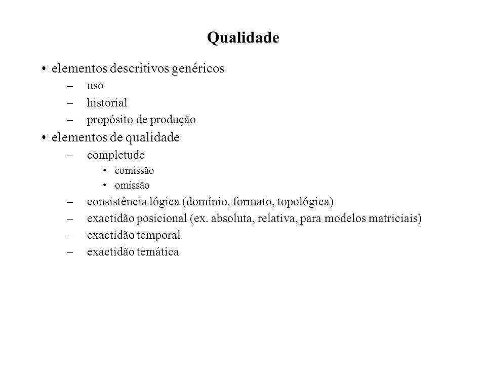 Qualidade elementos descritivos genéricos –uso –historial –propósito de produção elementos de qualidade –completude comissão omissão –consistência lógica (domínio, formato, topológica) –exactidão posicional (ex.