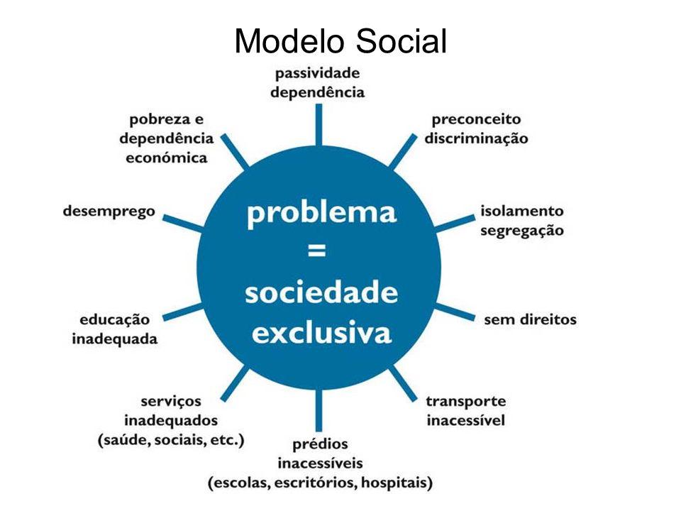 Modelo Social