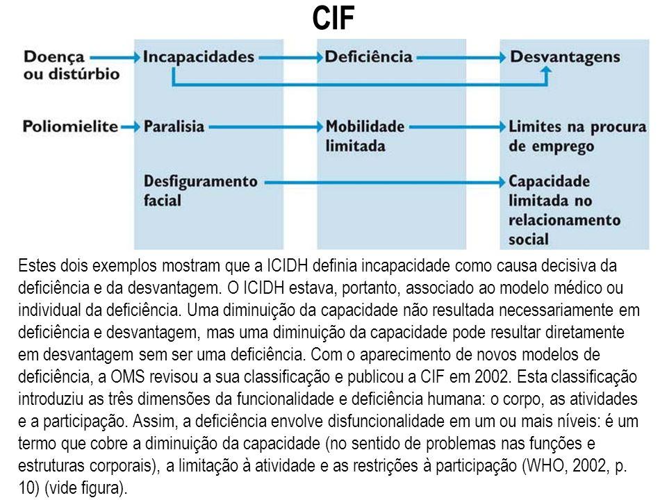 CIF Estes dois exemplos mostram que a ICIDH definia incapacidade como causa decisiva da deficiência e da desvantagem. O ICIDH estava, portanto, associ