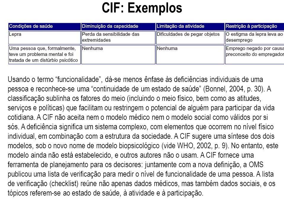 CIF: Exemplos Usando o termo funcionalidade, dá-se menos ênfase às deficiências individuais de uma pessoa e reconhece-se uma continuidade de um estado