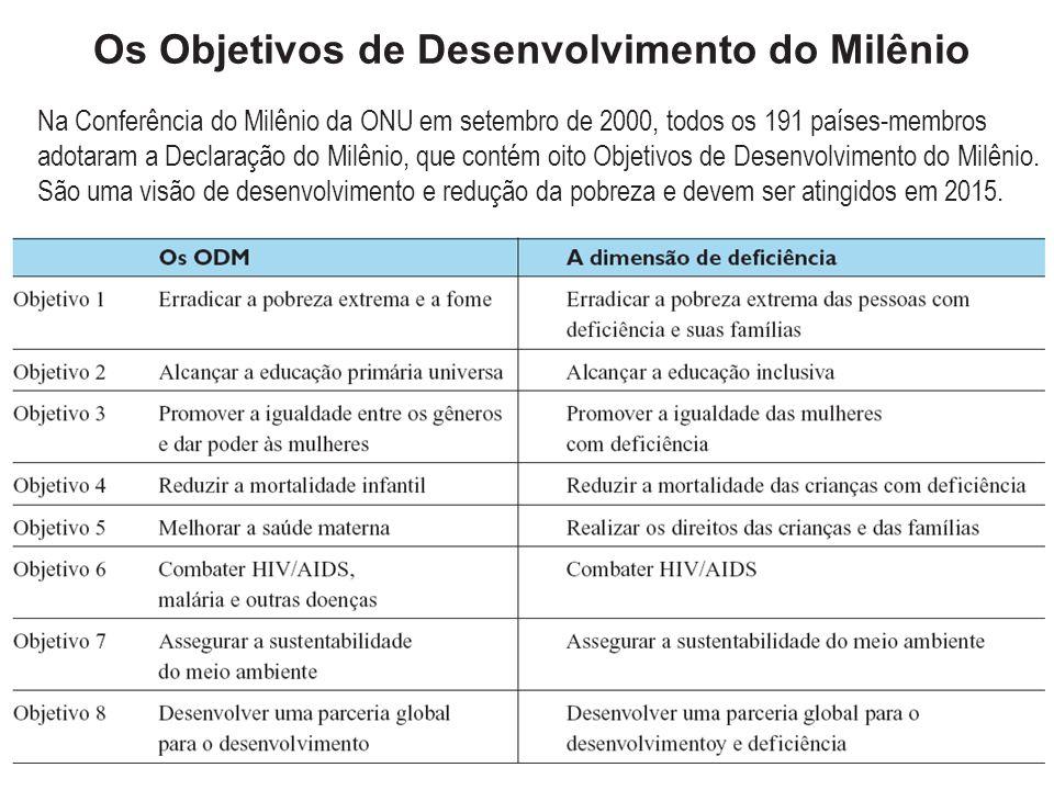 Os Objetivos de Desenvolvimento do Milênio Na Conferência do Milênio da ONU em setembro de 2000, todos os 191 países-membros adotaram a Declaração do