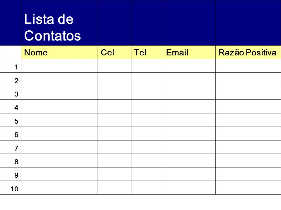 Lista de Contatos NomeCelTelEmailRazão Positiva 1 2 3 4 5 6 7 8 9 10