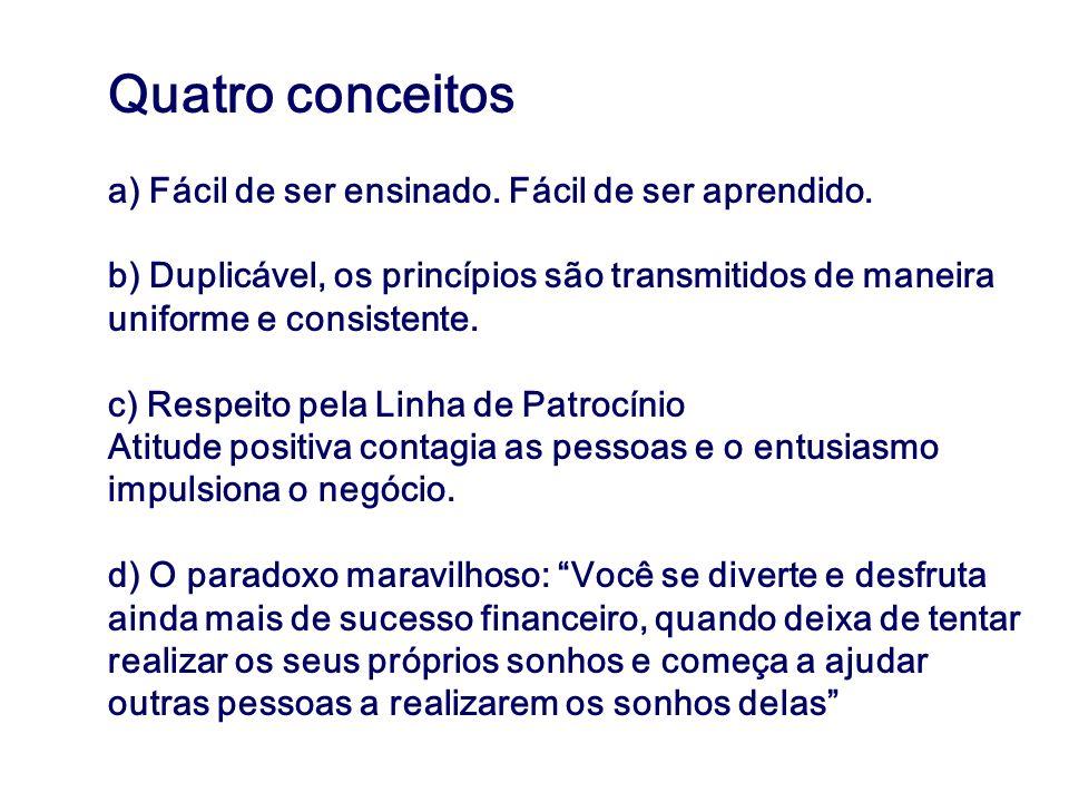 Quatro conceitos a) Fácil de ser ensinado. Fácil de ser aprendido. b) Duplicável, os princípios são transmitidos de maneira uniforme e consistente. c)