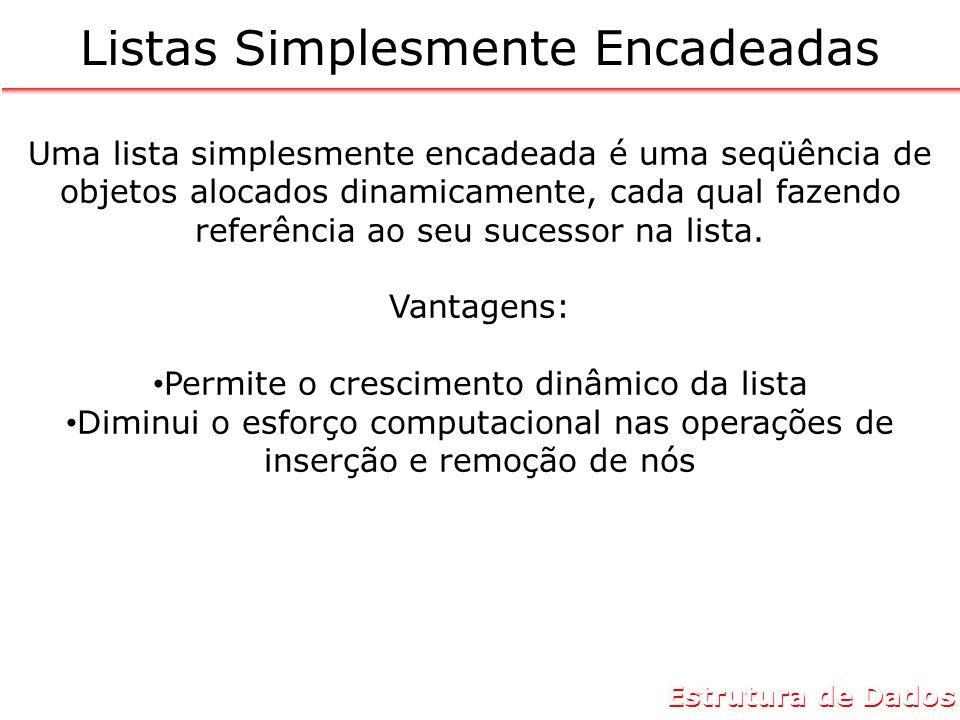 Estrutura de Dados Listas Simplesmente Encadeadas Uma lista simplesmente encadeada é uma seqüência de objetos alocados dinamicamente, cada qual fazend