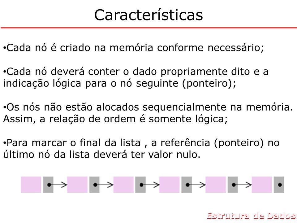 Estrutura de Dados Características Cada nó é criado na memória conforme necessário; Cada nó deverá conter o dado propriamente dito e a indicação lógic