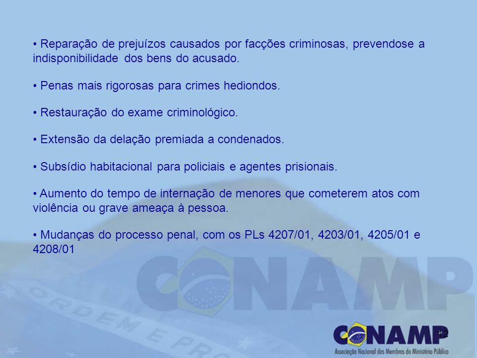 12 Reparação de prejuízos causados por facções criminosas, prevendose a indisponibilidade dos bens do acusado.