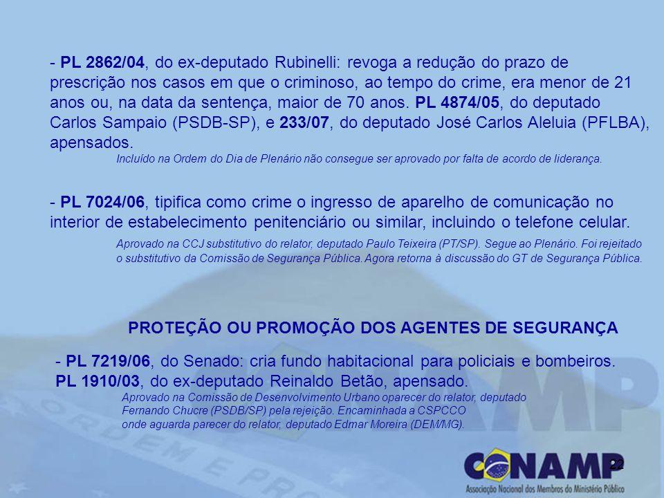 22 - PL 2862/04, do ex-deputado Rubinelli: revoga a redução do prazo de prescrição nos casos em que o criminoso, ao tempo do crime, era menor de 21 anos ou, na data da sentença, maior de 70 anos.