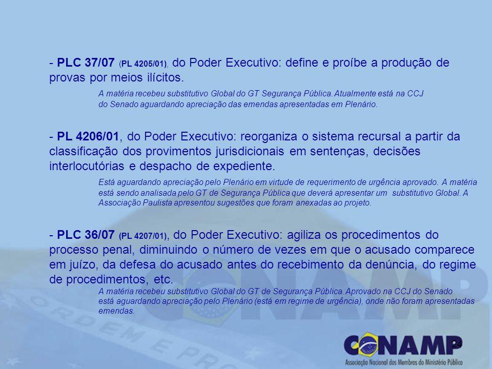 24 - PLC 37/07 (PL 4205/01), do Poder Executivo: define e proíbe a produção de provas por meios ilícitos. A matéria recebeu substitutivo Global do GT