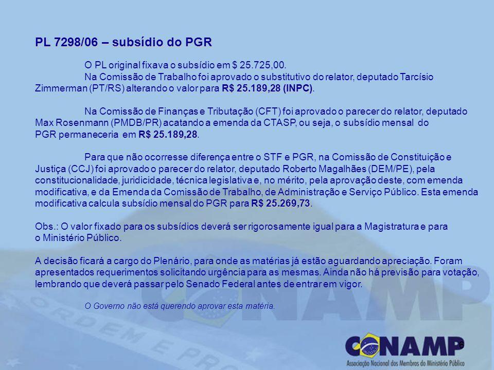 6 PL 7298/06 – subsídio do PGR O PL original fixava o subsídio em $ 25.725,00. Na Comissão de Trabalho foi aprovado o substitutivo do relator, deputad