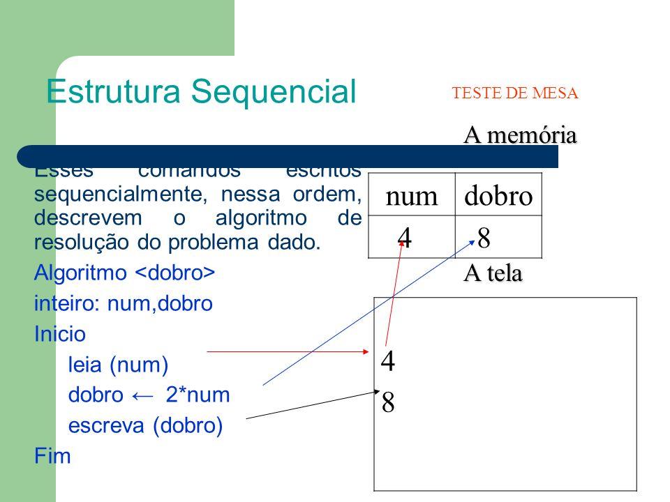 Esses comandos escritos sequencialmente, nessa ordem, descrevem o algoritmo de resolução do problema dado. Algoritmo inteiro: num,dobro Inicio leia (n
