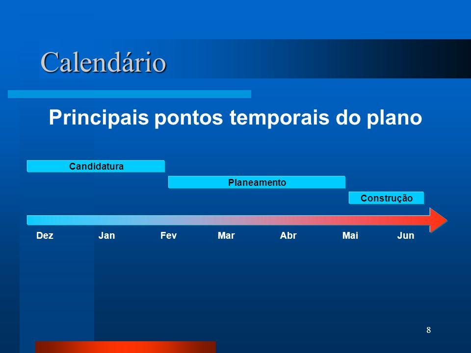 8 Calendário Principais pontos temporais do plano Candidatura Planeamento Construção JanFevMarAbrMaiDezJun