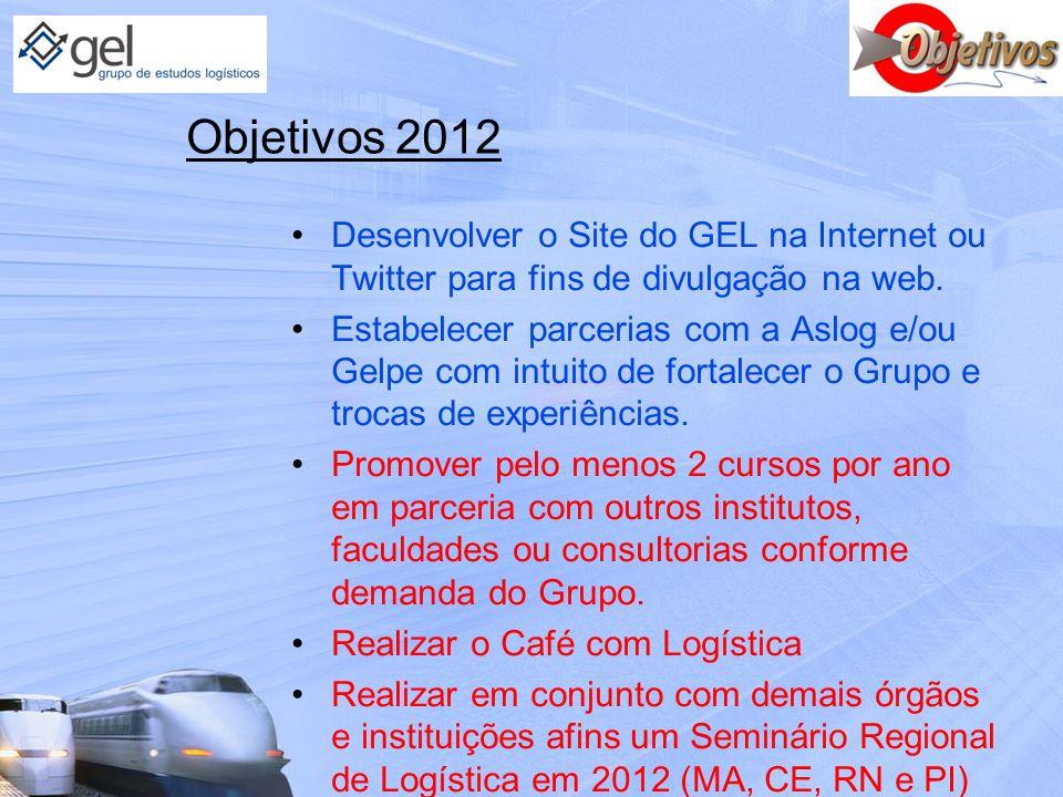 Objetivos 2012 Desenvolver o Site do GEL na Internet ou Twitter para fins de divulgação na web. Estabelecer parcerias com a Aslog e/ou Gelpe com intui