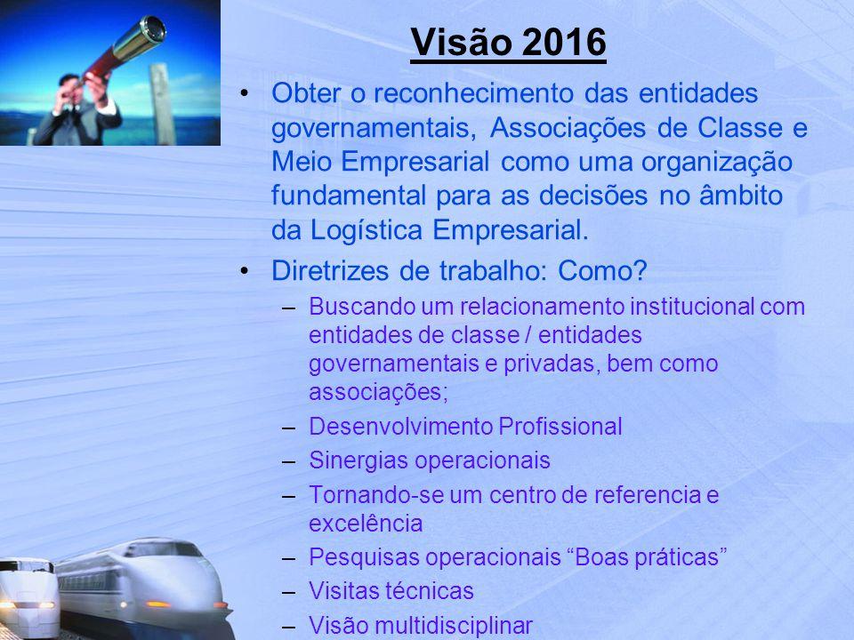 Visão 2016 Obter o reconhecimento das entidades governamentais, Associações de Classe e Meio Empresarial como uma organização fundamental para as decisões no âmbito da Logística Empresarial.