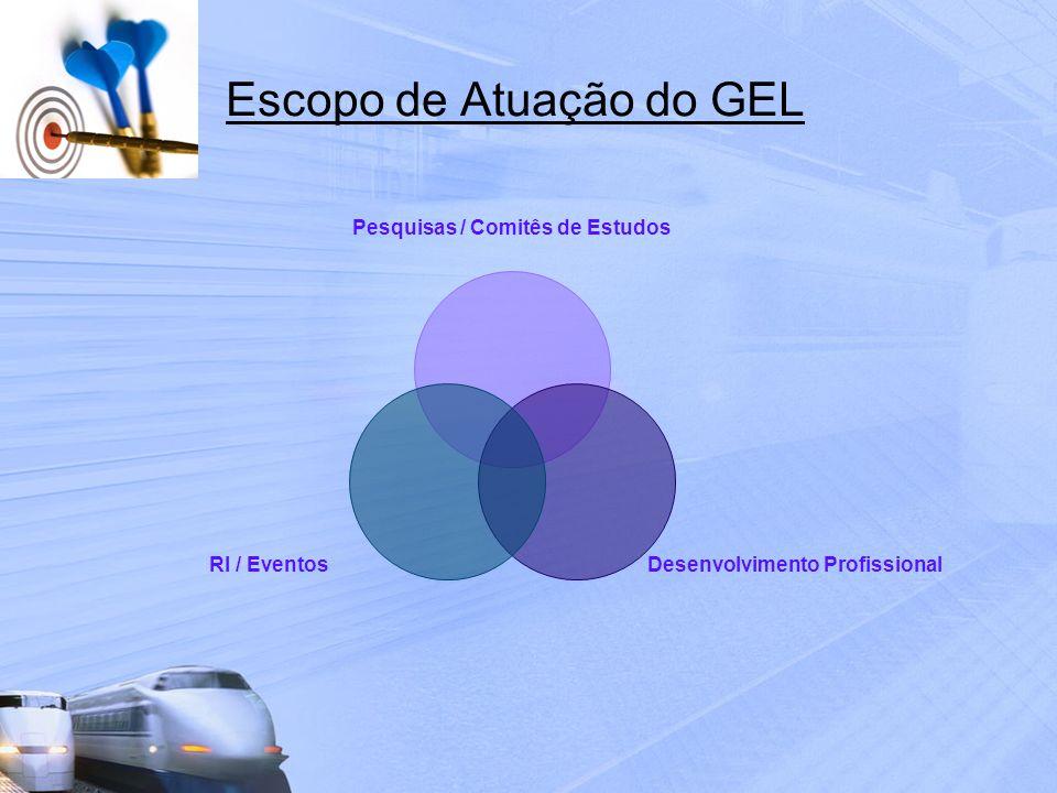 Escopo de Atuação do GEL Pesquisas / Comitês de Estudos Desenvolvimento ProfissionalRI / Eventos