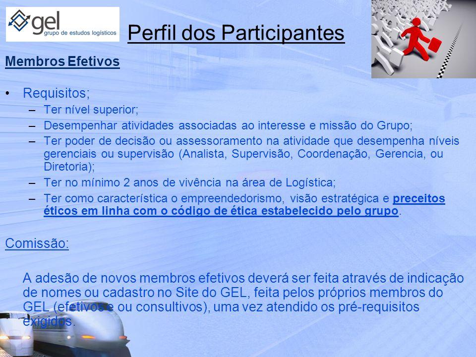 Perfil dos Participantes Membros Efetivos Requisitos; –Ter nível superior; –Desempenhar atividades associadas ao interesse e missão do Grupo; –Ter pod