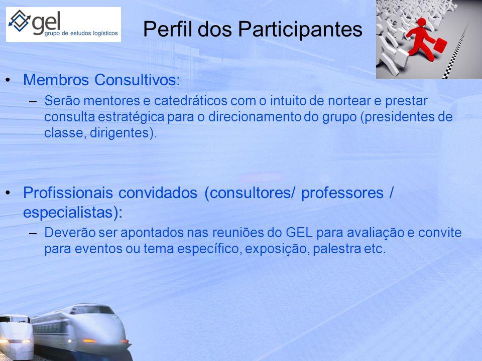 Perfil dos Participantes Membros Consultivos: –Serão mentores e catedráticos com o intuito de nortear e prestar consulta estratégica para o direcionamento do grupo (presidentes de classe, dirigentes).