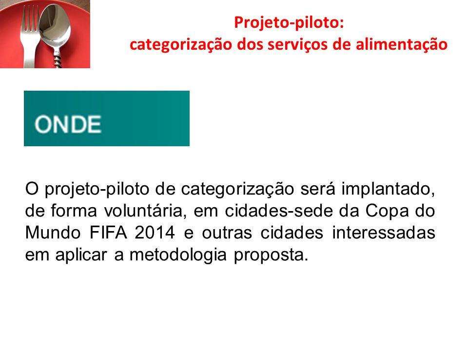 Projeto-piloto: categorização dos serviços de alimentação O projeto-piloto de categorização será implantado, de forma voluntária, em cidades-sede da C
