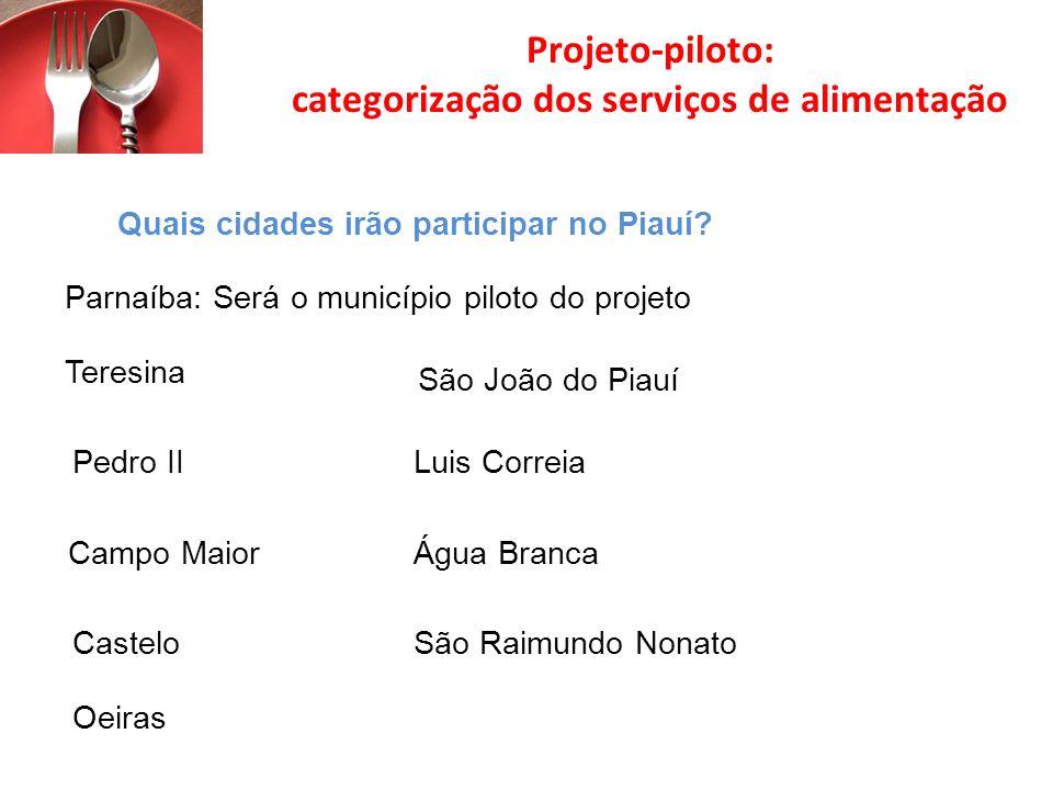 Projeto-piloto: categorização dos serviços de alimentação Quais cidades irão participar no Piauí? Parnaíba: Será o município piloto do projeto Teresin