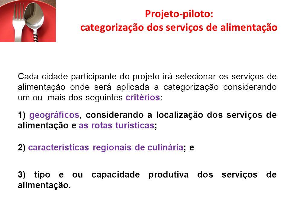 Projeto-piloto: categorização dos serviços de alimentação Cada cidade participante do projeto irá selecionar os serviços de alimentação onde será apli