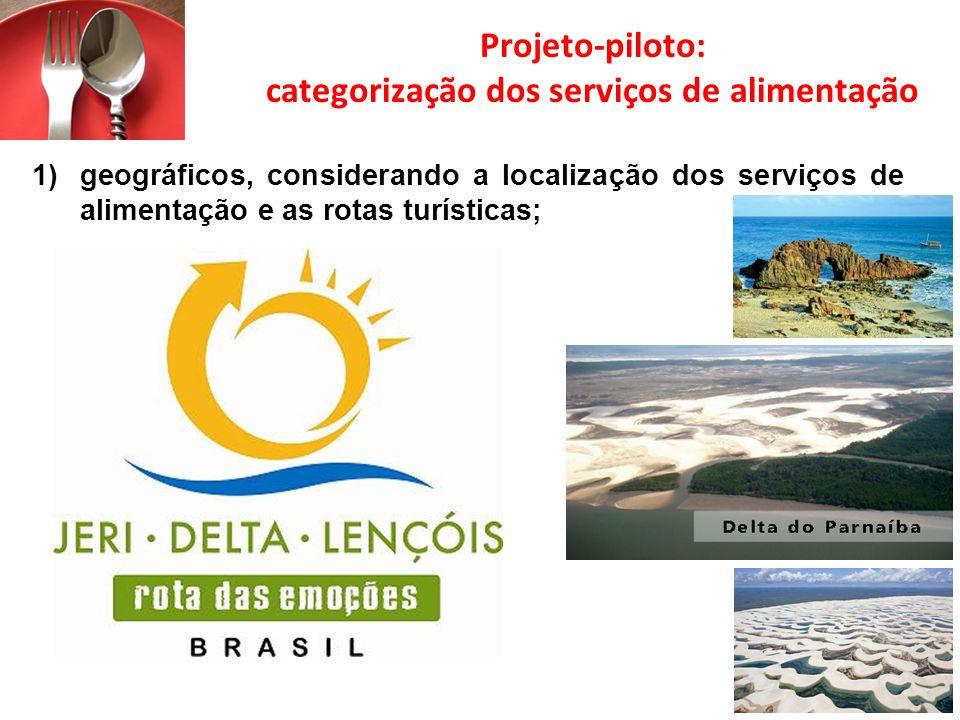 Projeto-piloto: categorização dos serviços de alimentação 1)geográficos, considerando a localização dos serviços de alimentação e as rotas turísticas;