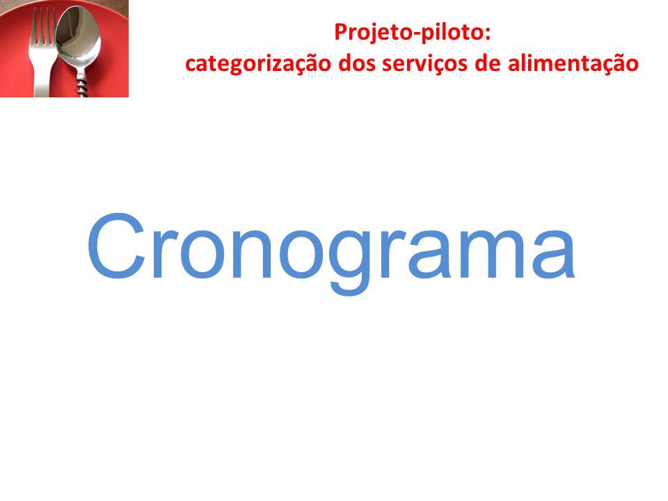 Projeto-piloto: categorização dos serviços de alimentação Cronograma