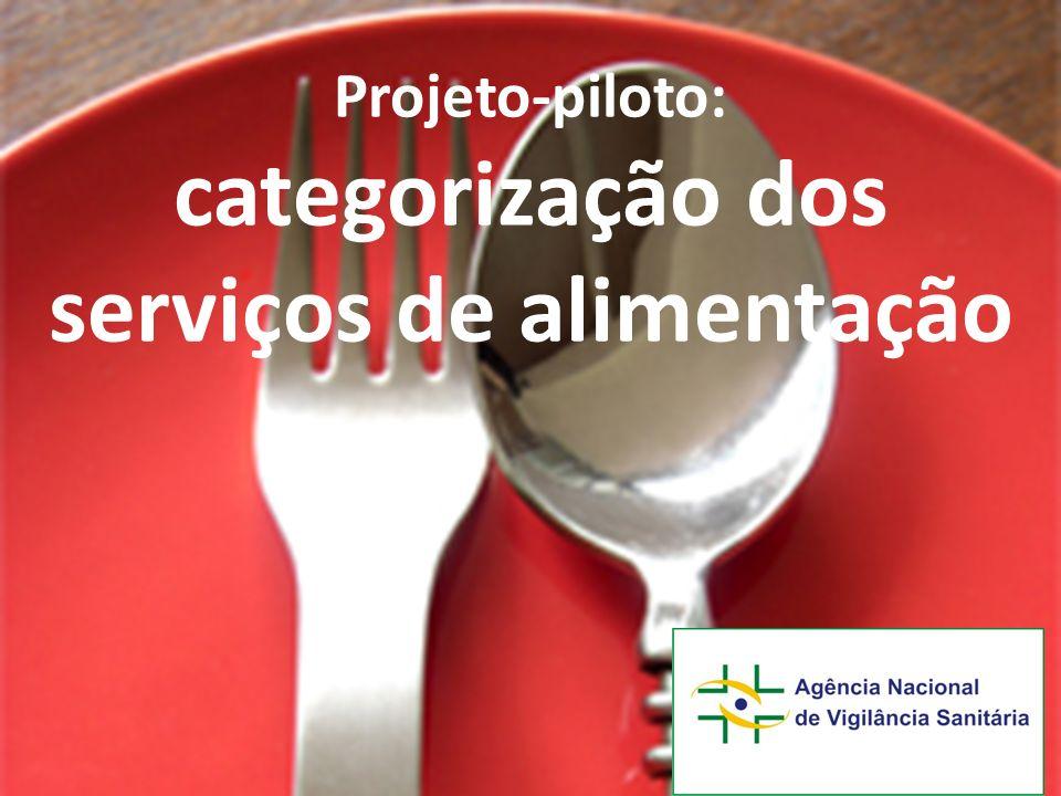 - A proposta de categorização dos serviços de alimentação no Brasil é uma iniciativa pioneira baseada em experiências bem sucedidas de cidades como Los Angeles, Nova Iorque e Londres, e em países como Nova Zelândia e Dinamarca.