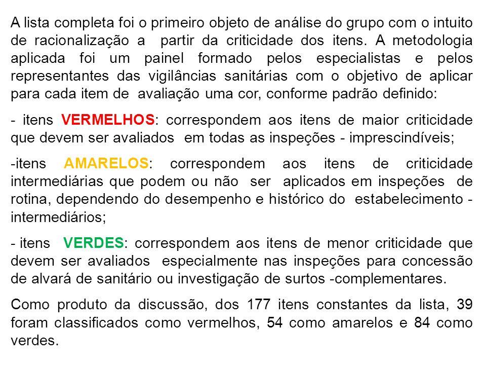 A lista completa foi o primeiro objeto de análise do grupo com o intuito de racionalização a partir da criticidade dos itens. A metodologia aplicada f