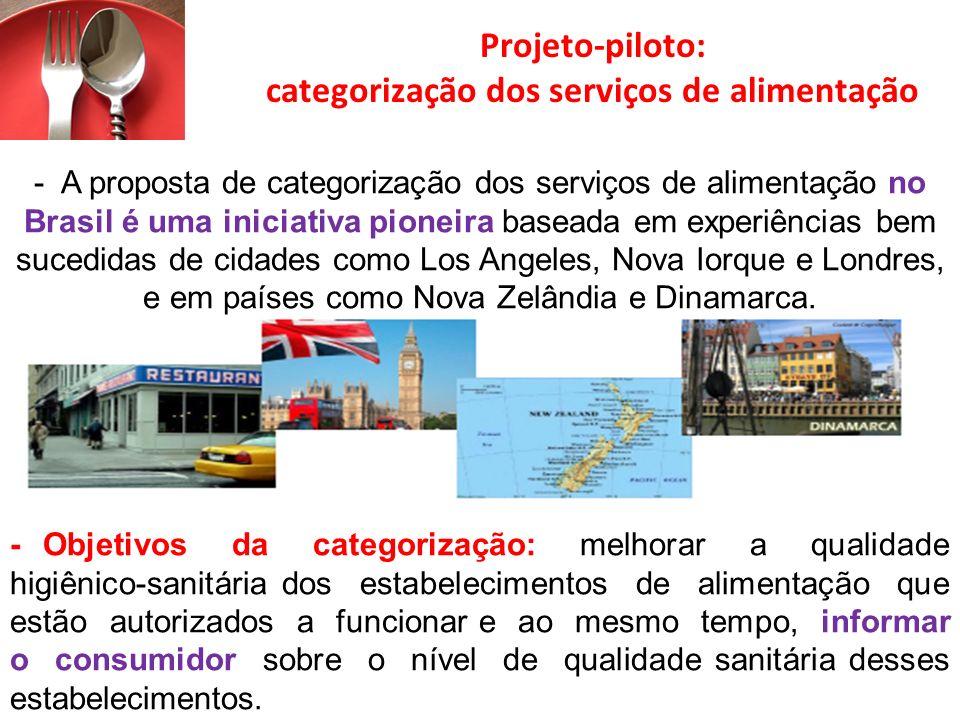 - A proposta de categorização dos serviços de alimentação no Brasil é uma iniciativa pioneira baseada em experiências bem sucedidas de cidades como Lo