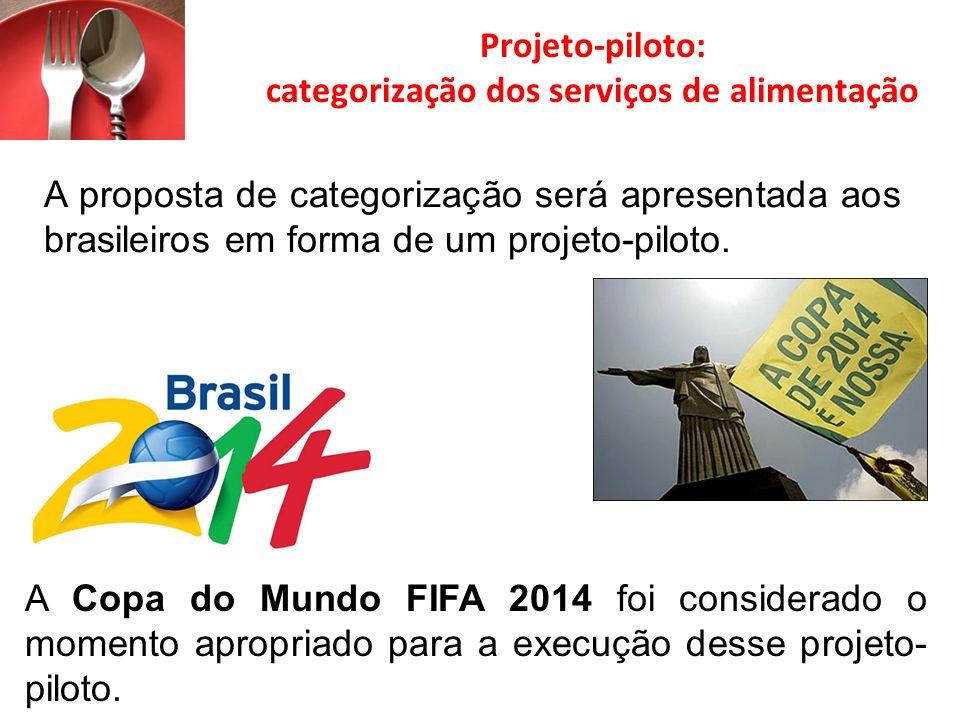 Projeto-piloto: categorização dos serviços de alimentação A proposta de categorização será apresentada aos brasileiros em forma de um projeto-piloto.