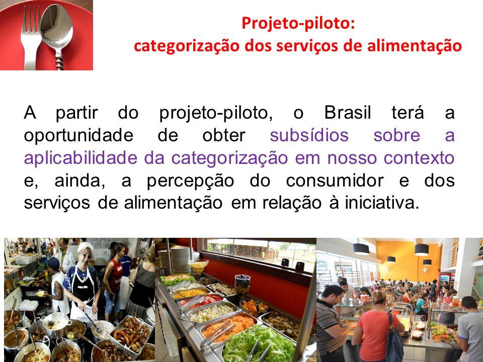 Projeto-piloto: categorização dos serviços de alimentação A partir do projeto-piloto, o Brasil terá a oportunidade de obter subsídios sobre a aplicabilidade da categorização em nosso contexto e, ainda, a percepção do consumidor e dos serviços de alimentação em relação à iniciativa.