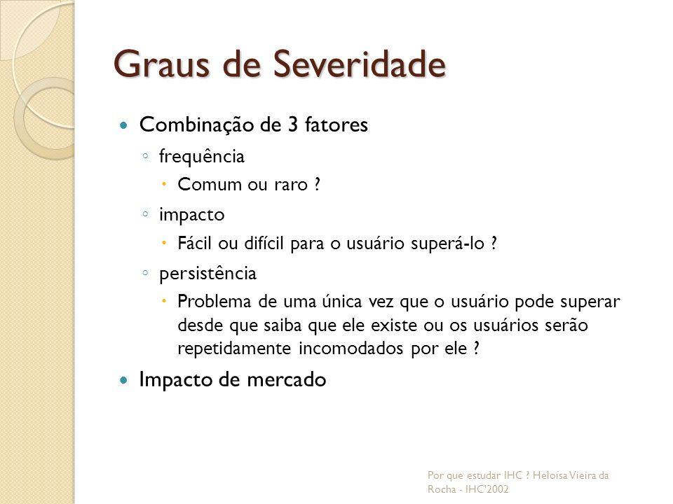 Graus de Severidade Combinação de 3 fatores frequência Comum ou raro .