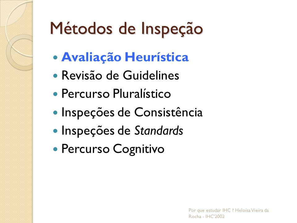 Métodos de Inspeção Avaliação Heurística Revisão de Guidelines Percurso Pluralístico Inspeções de Consistência Inspeções de Standards Percurso Cognitivo Por que estudar IHC .