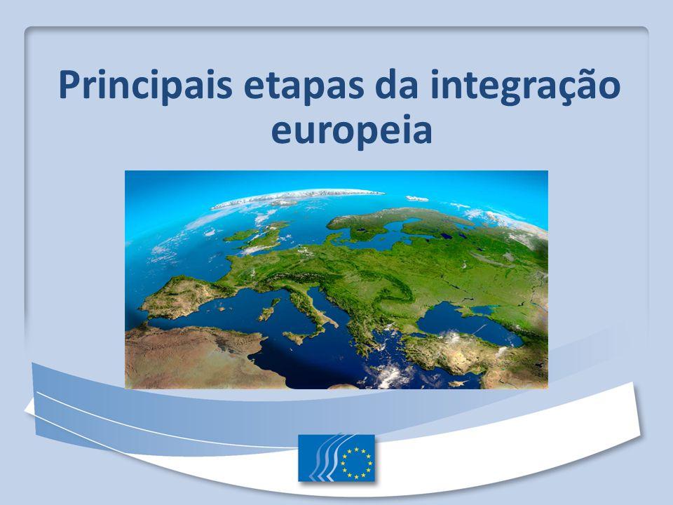 Principais etapas da integração europeia