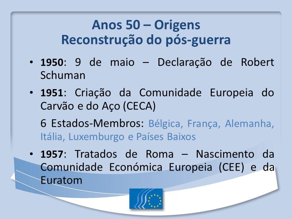 Anos 50 – Origens Reconstrução do pós-guerra 1950 : 9 de maio – Declaração de Robert Schuman 1951 : Criação da Comunidade Europeia do Carvão e do Aço