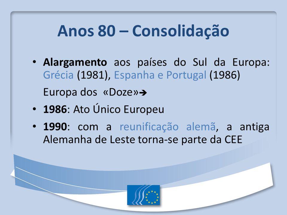 Anos 80 – Consolidação Alargamento aos países do Sul da Europa: Grécia (1981), Espanha e Portugal (1986) Europa dos «Doze» 1986: Ato Único Europeu 199